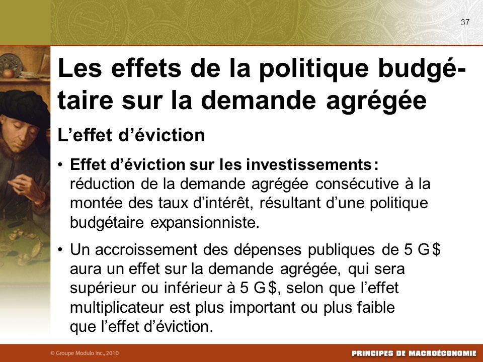 Les effets de la politique budgé-taire sur la demande agrégée
