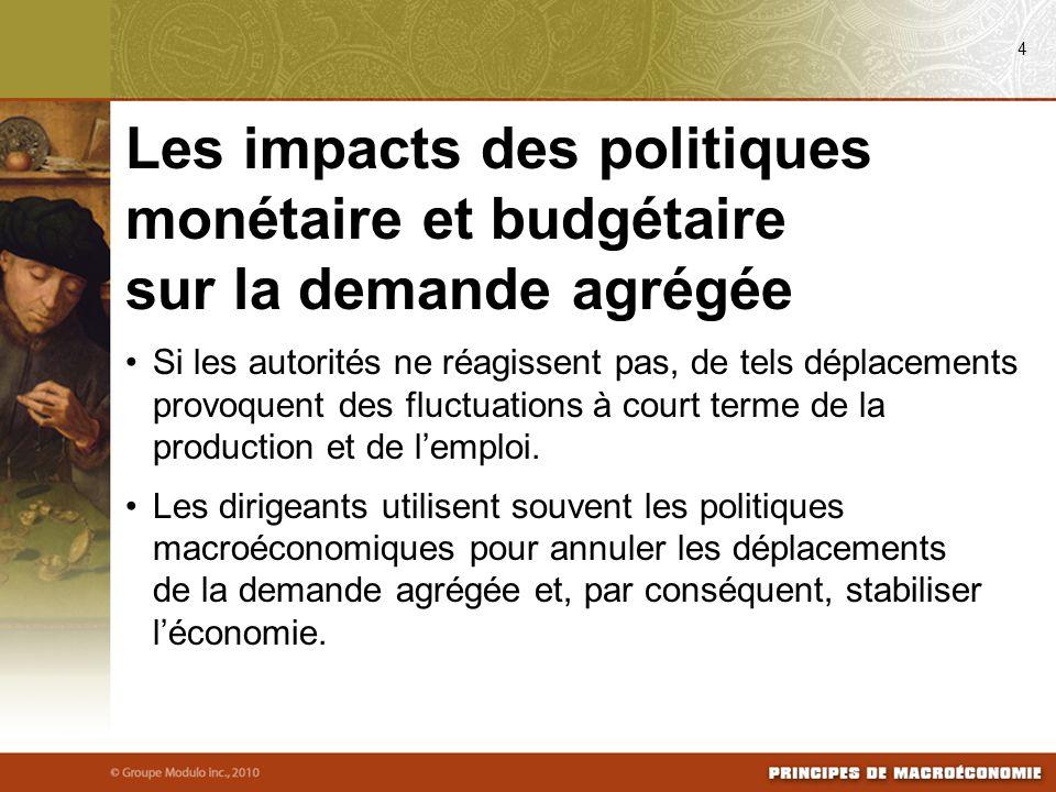 08/25/09 4. Les impacts des politiques monétaire et budgétaire sur la demande agrégée.