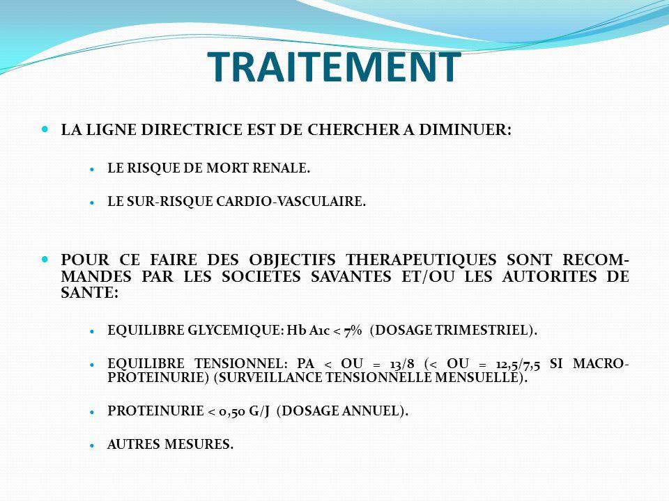 TRAITEMENT LA LIGNE DIRECTRICE EST DE CHERCHER A DIMINUER: