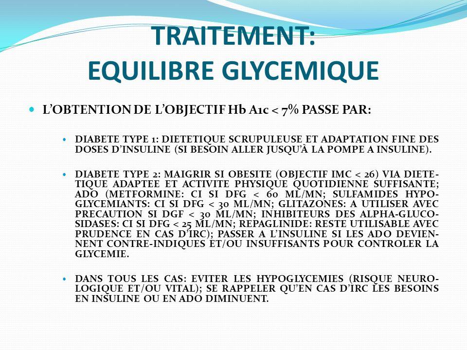 TRAITEMENT: EQUILIBRE GLYCEMIQUE