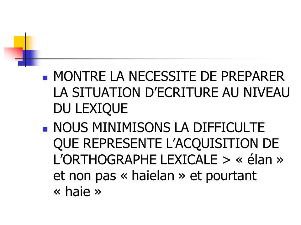 MONTRE LA NECESSITE DE PREPARER LA SITUATION D'ECRITURE AU NIVEAU DU LEXIQUE