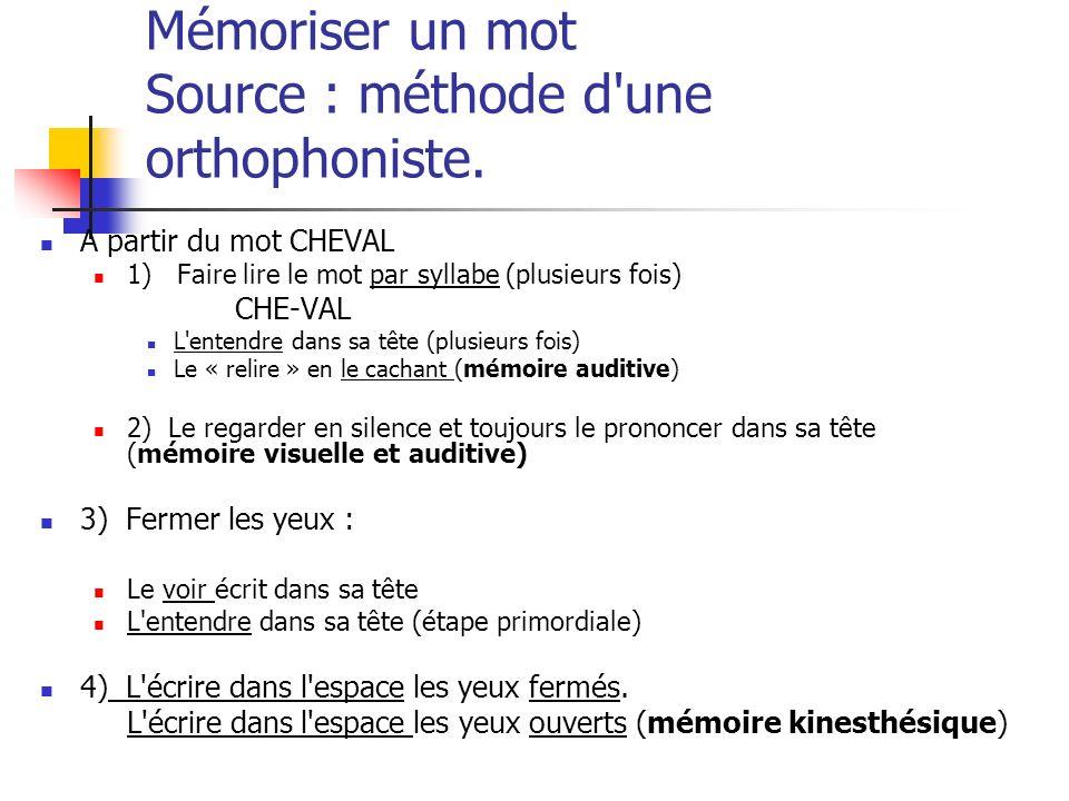 Mémoriser un mot Source : méthode d une orthophoniste.