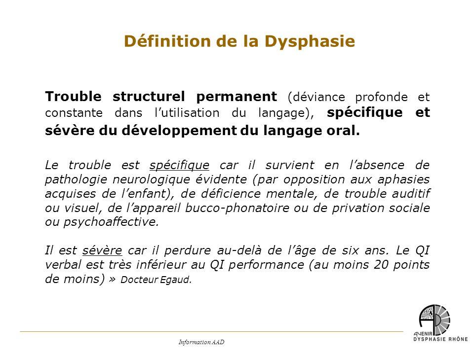 Définition de la Dysphasie