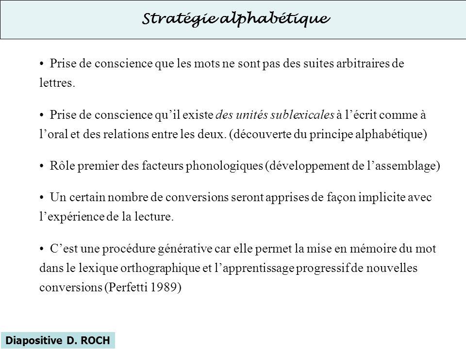 Stratégie alphabétique