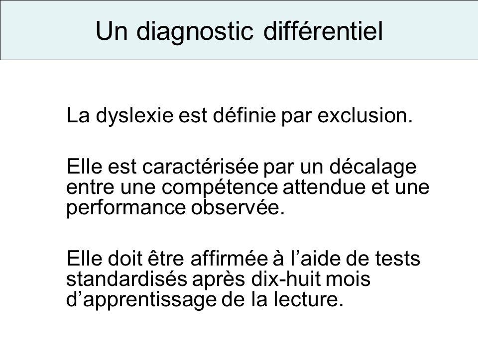 Un diagnostic différentiel