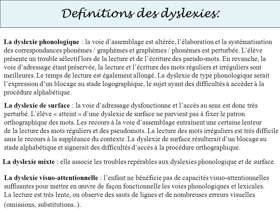 Definitions des dyslexies: