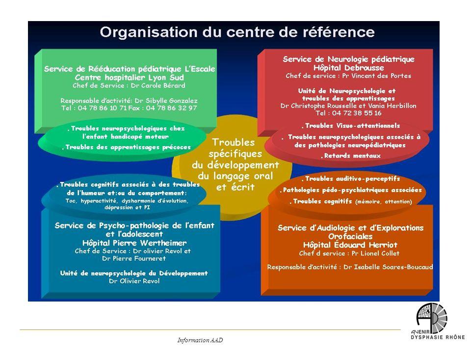 Information AAD