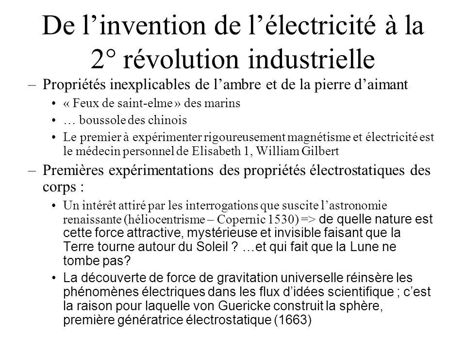 De l'invention de l'électricité à la 2° révolution industrielle