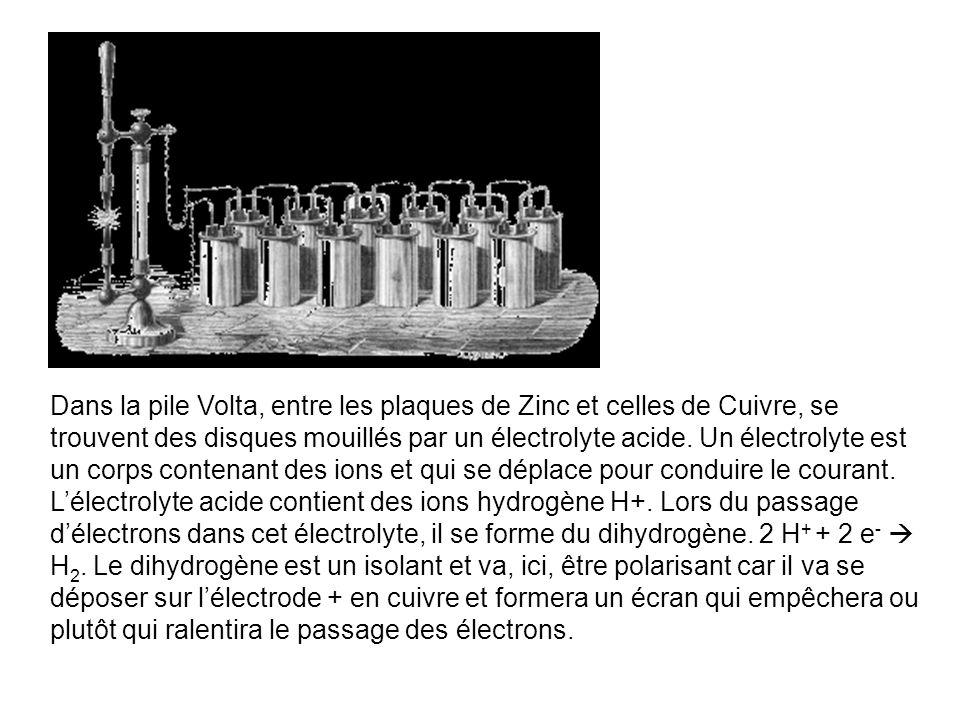 Le dihydrogène disparaît et ne peut donc pas polarisé la pile.