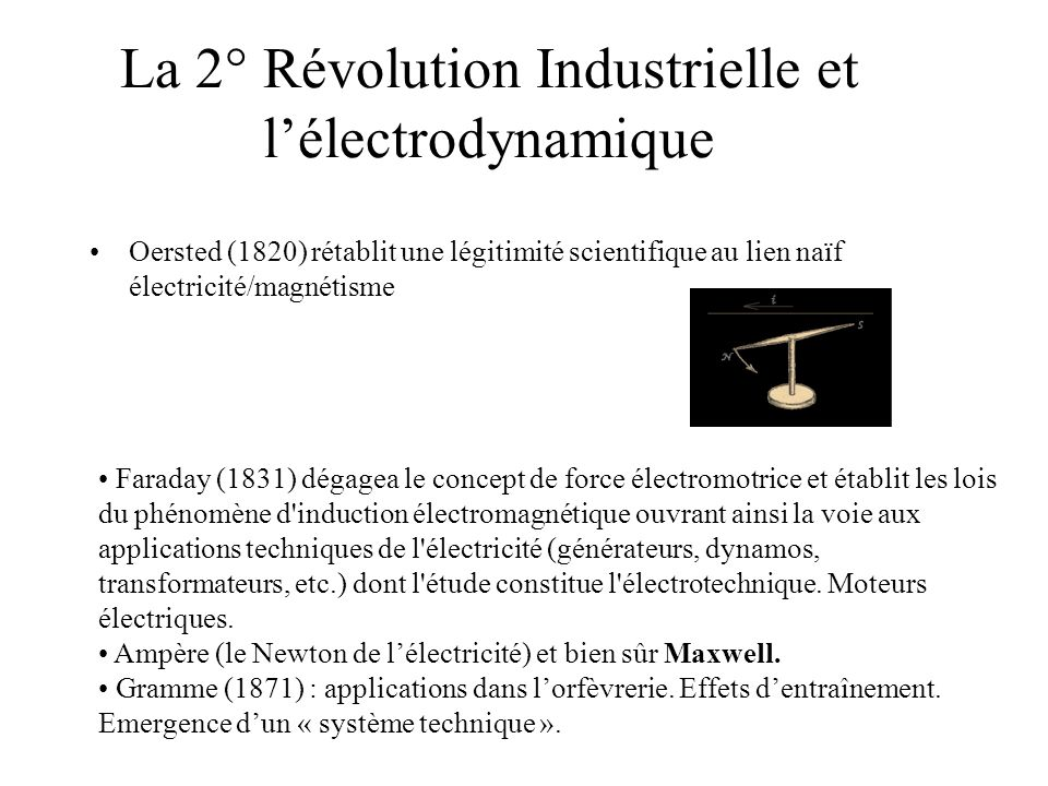 La 2° Révolution Industrielle et l'électrodynamique