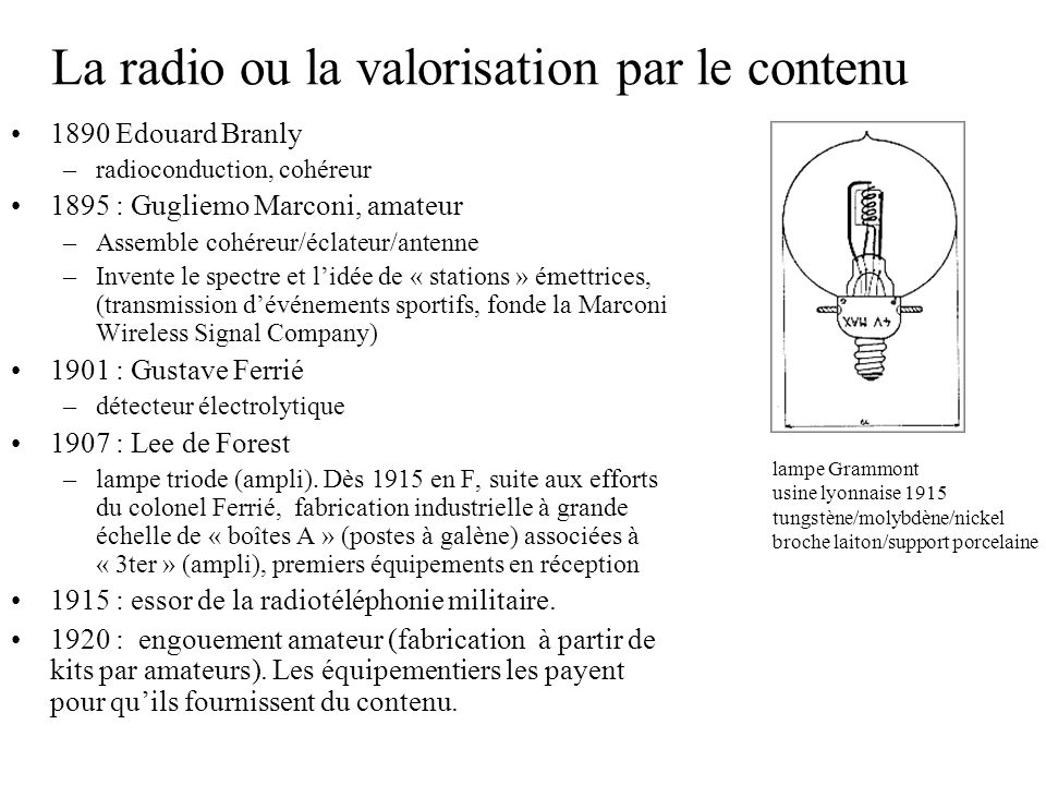 La radio ou la valorisation par le contenu