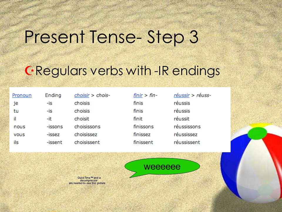 Present Tense- Step 3 Regulars verbs with -IR endings weeeeee