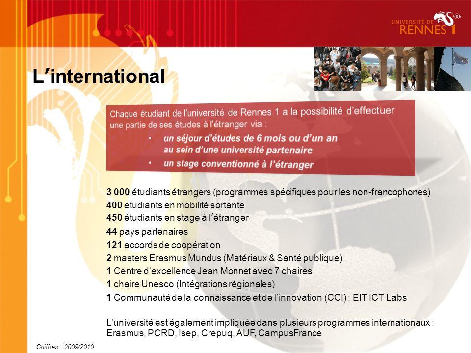 L'international Chaque étudiant de l'université de Rennes 1 a la possibilité d'effectuer une partie de ses études à l'étranger via :