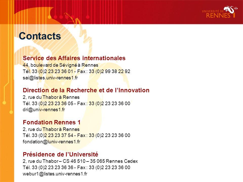 Contacts Service des Affaires internationales