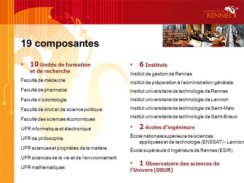 19 composantes 10 Unités de formation et de recherche 6 Instituts