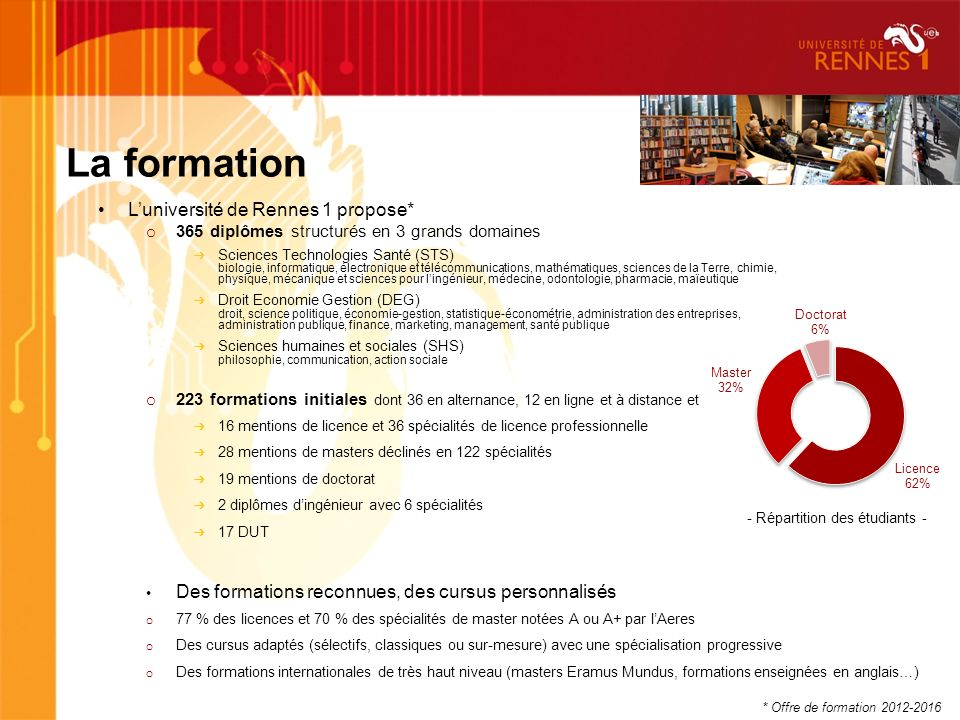 La formation L'université de Rennes 1 propose*