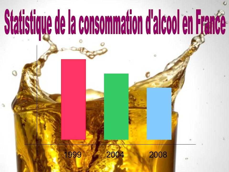Statistique de la consommation d alcool en France