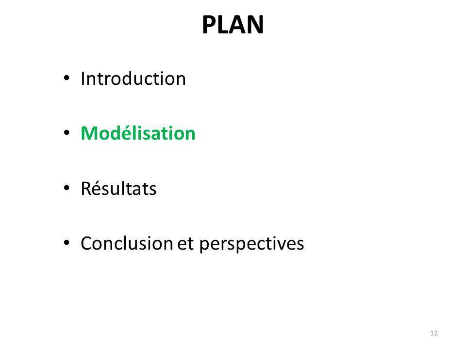 PLAN Introduction Modélisation Résultats Conclusion et perspectives 12
