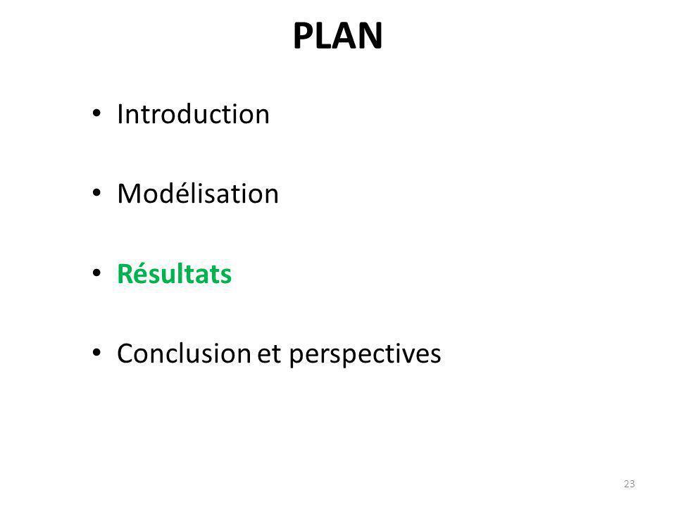 PLAN Introduction Modélisation Résultats Conclusion et perspectives 23