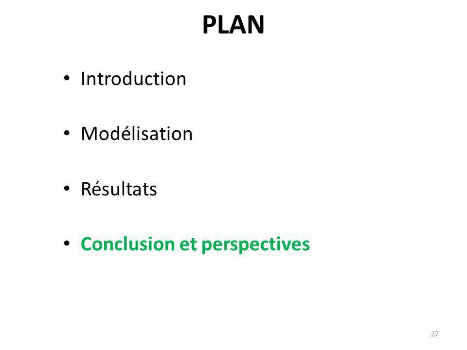 PLAN Introduction Modélisation Résultats Conclusion et perspectives 27