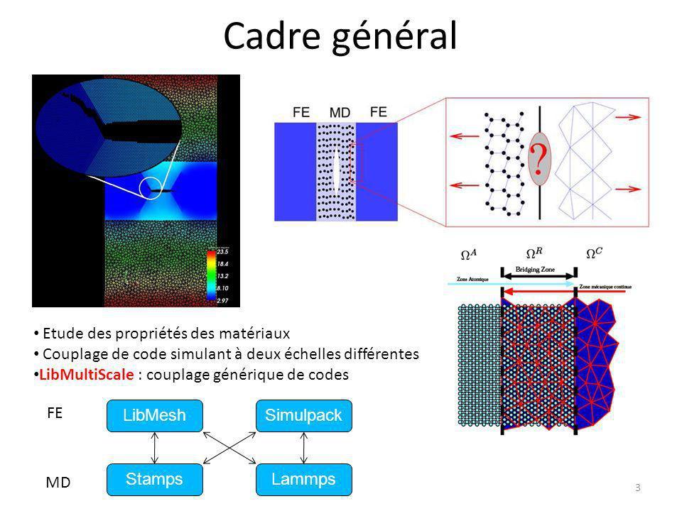 Cadre général Etude des propriétés des matériaux