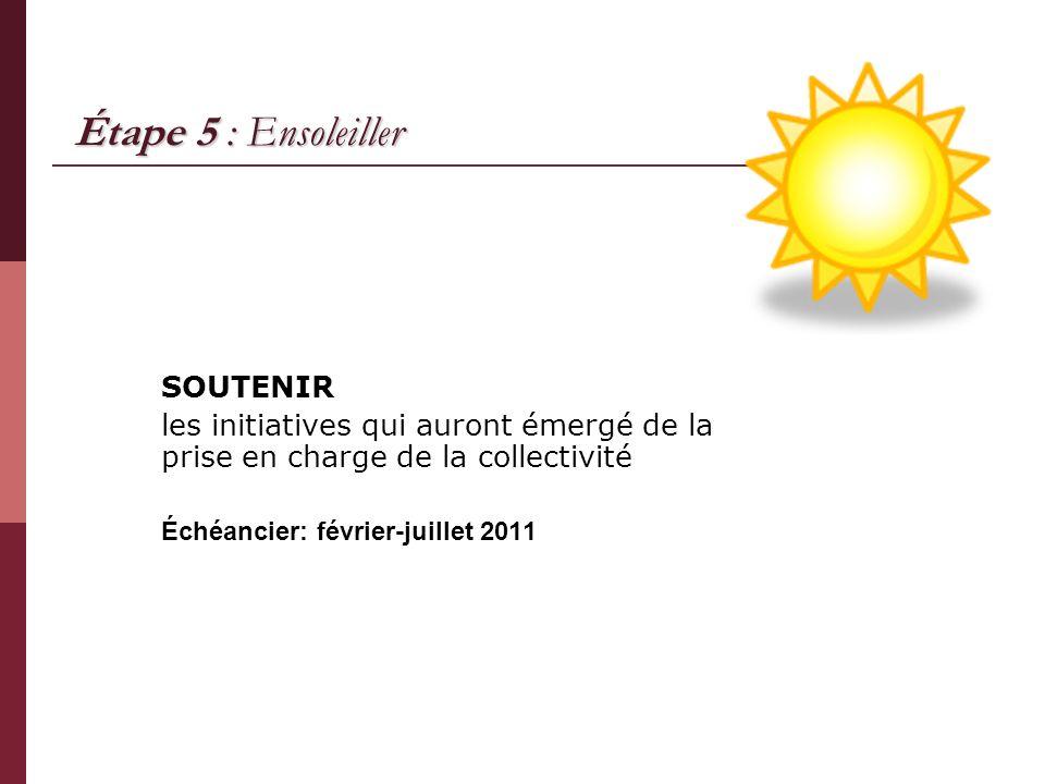 Étape 5 : Ensoleiller SOUTENIR