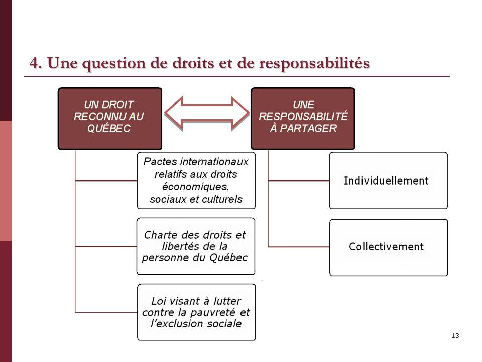 4. Une question de droits et de responsabilités