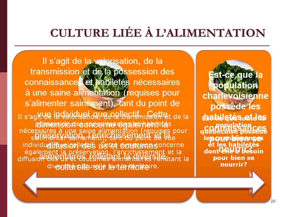 CULTURE LIÉE À L'ALIMENTATION