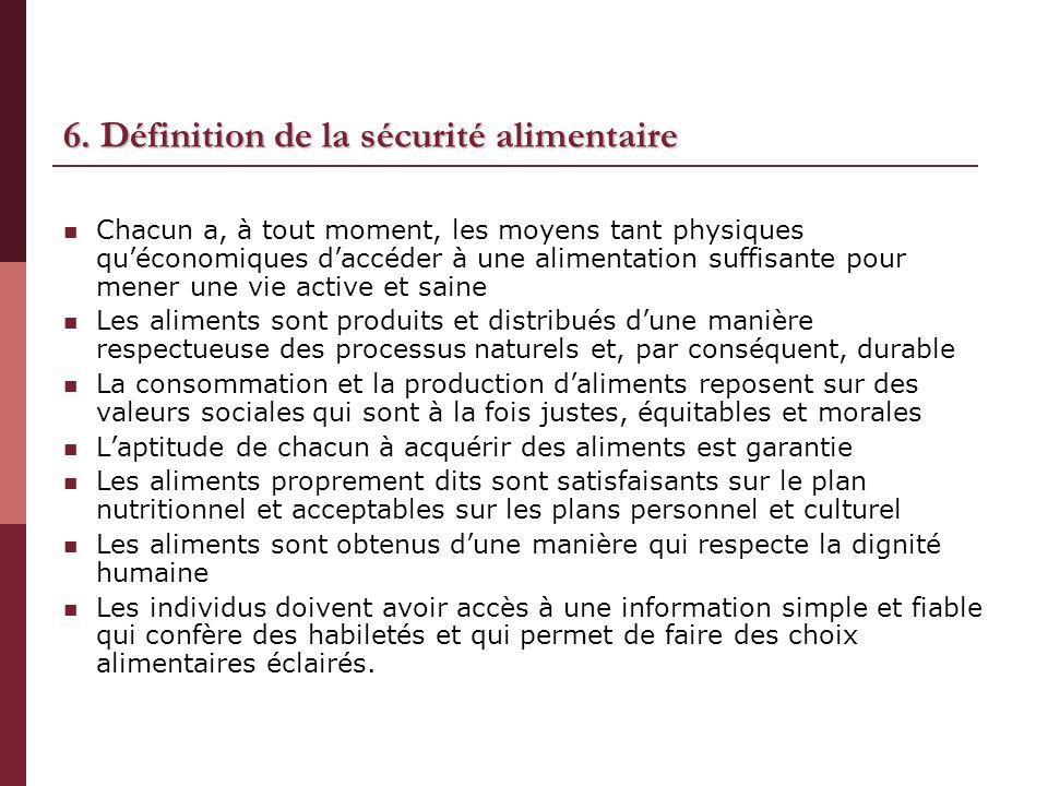 6. Définition de la sécurité alimentaire