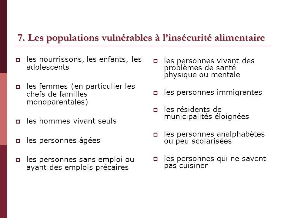 7. Les populations vulnérables à l'insécurité alimentaire