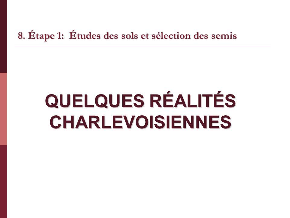 QUELQUES RÉALITÉS CHARLEVOISIENNES