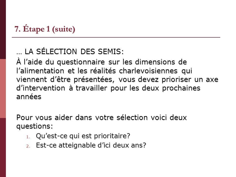 7. Étape 1 (suite) … LA SÉLECTION DES SEMIS: