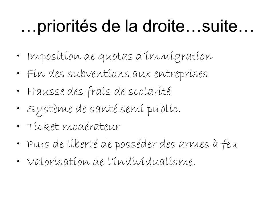 …priorités de la droite…suite…