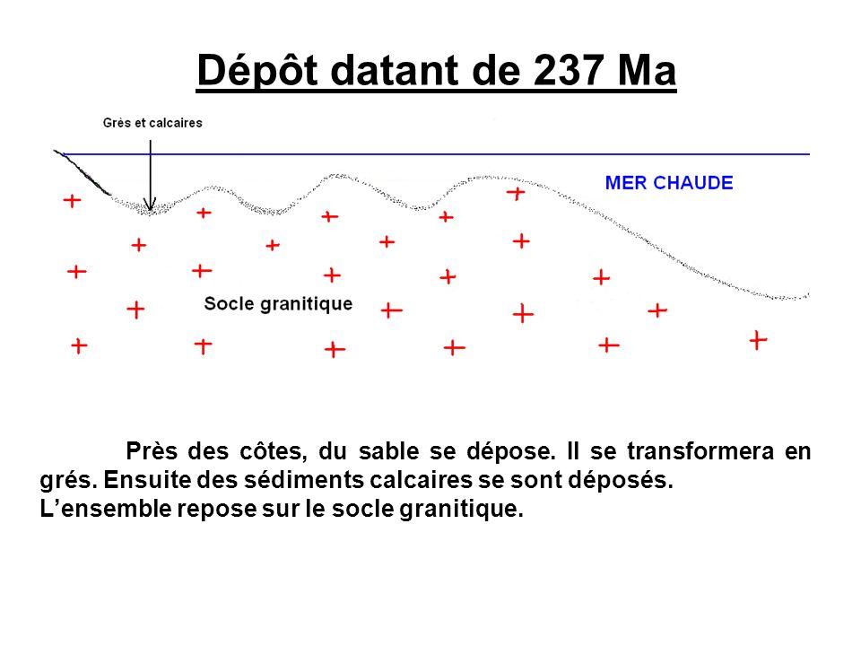 Dépôt datant de 237 Ma L'ensemble repose sur le socle granitique.