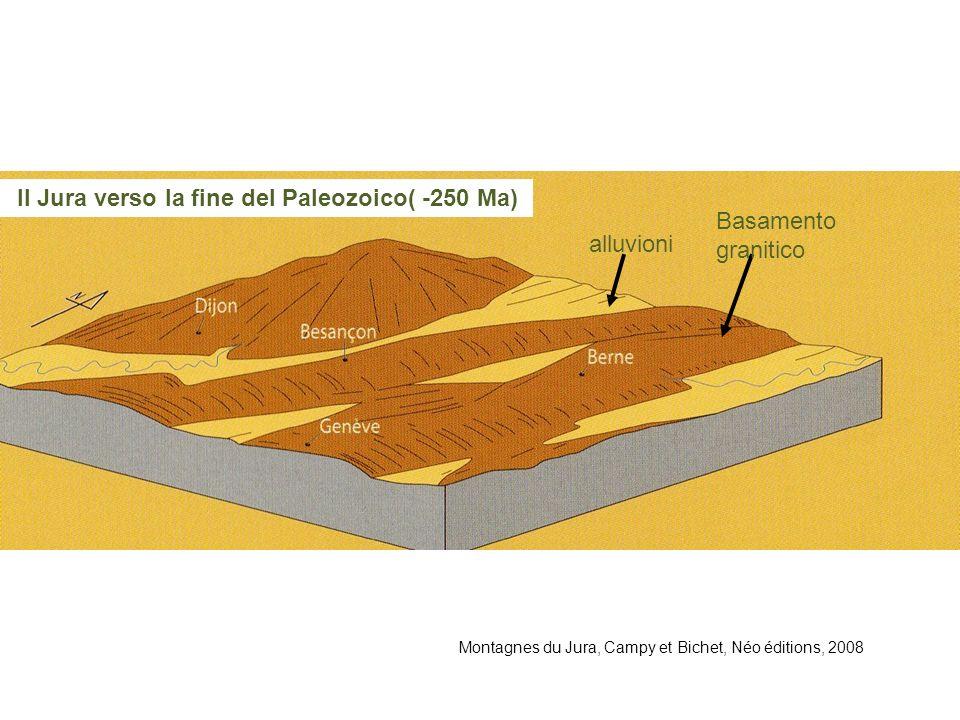 Il Jura verso la fine del Paleozoico( -250 Ma) Basamento granitico
