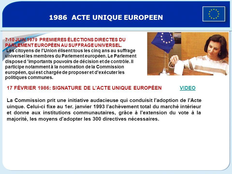 15/12/2011 1986 ACTE UNIQUE EUROPEEN. 7-10 JUIN 1979 PREMIERES ÉLECTIONS DIRECTES DU PARLEMENT EUROPÉEN AU SUFFRAGE UNIVERSEL.