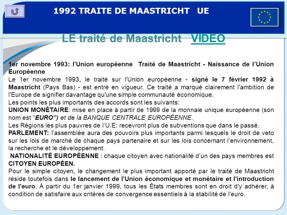 1992 TRAITE DE MAASTRICHT UE
