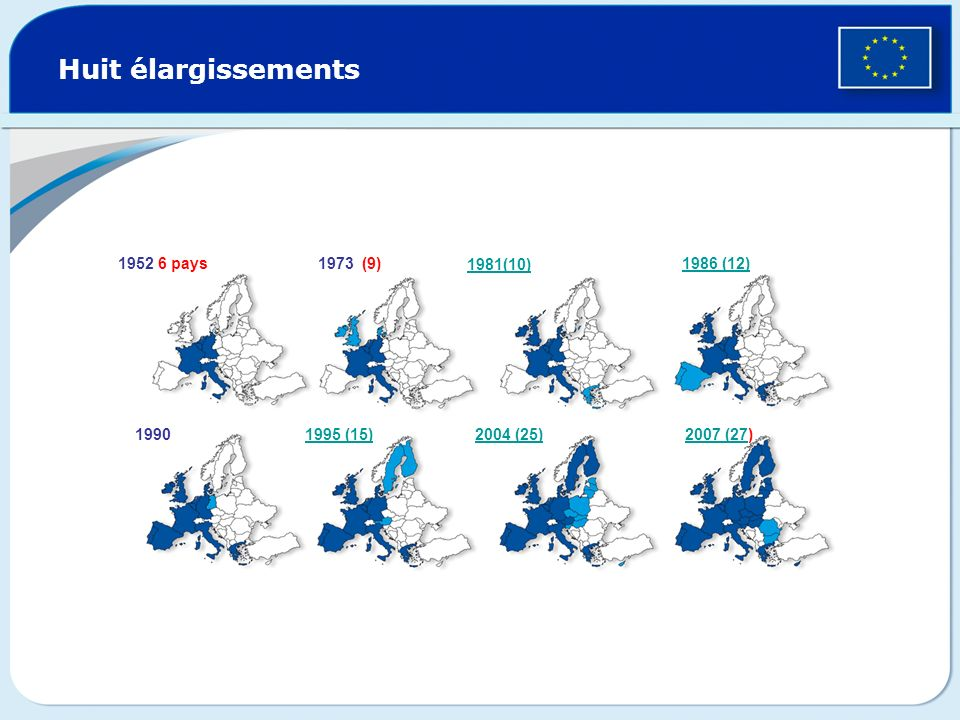 Huit élargissements 1952 6 pays 1973 (9) 1981(10) 1986 (12) 1990