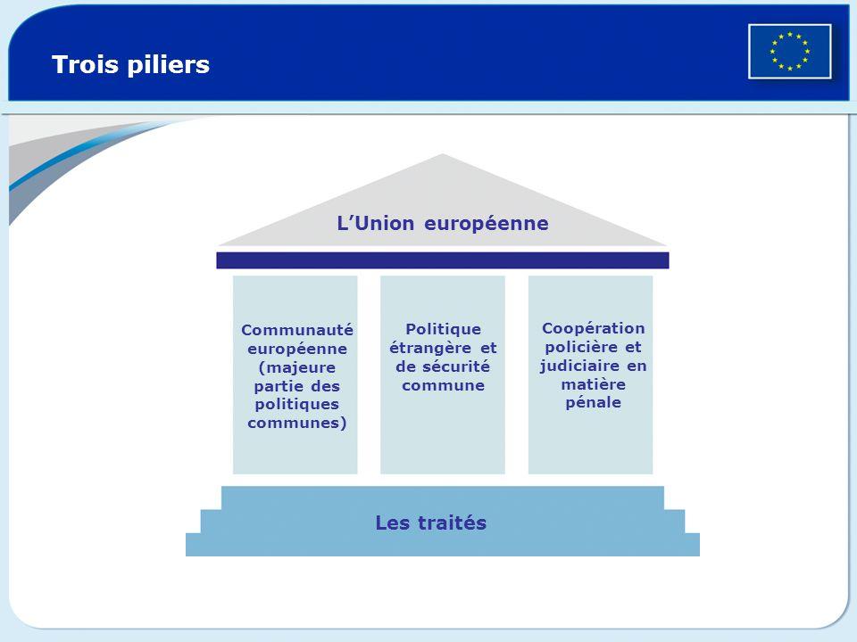 Trois piliers L'Union européenne Les traités