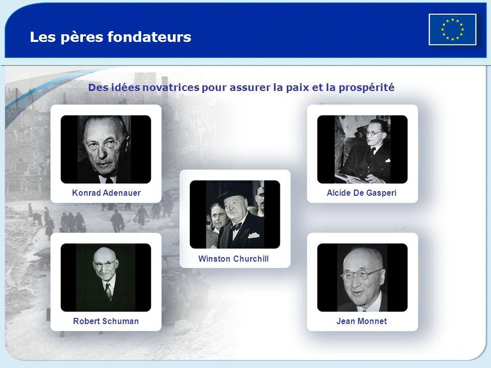 Les pères fondateurs Des idées novatrices pour assurer la paix et la prospérité. Konrad Adenauer. Alcide De Gasperi.