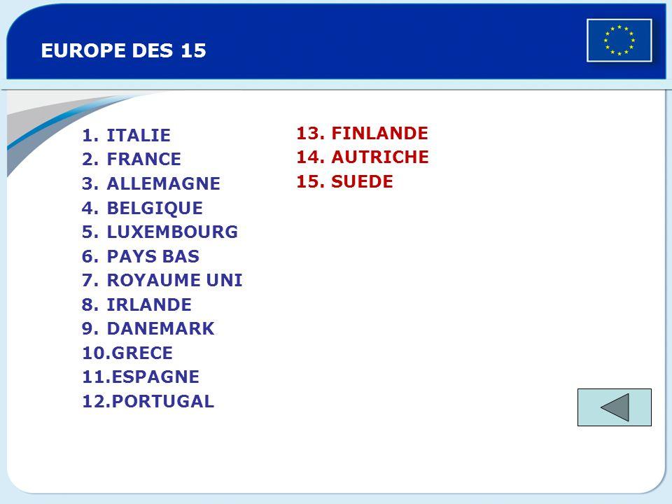 EUROPE DES 15 13. FINLANDE 14. AUTRICHE 15. SUEDE ITALIE FRANCE