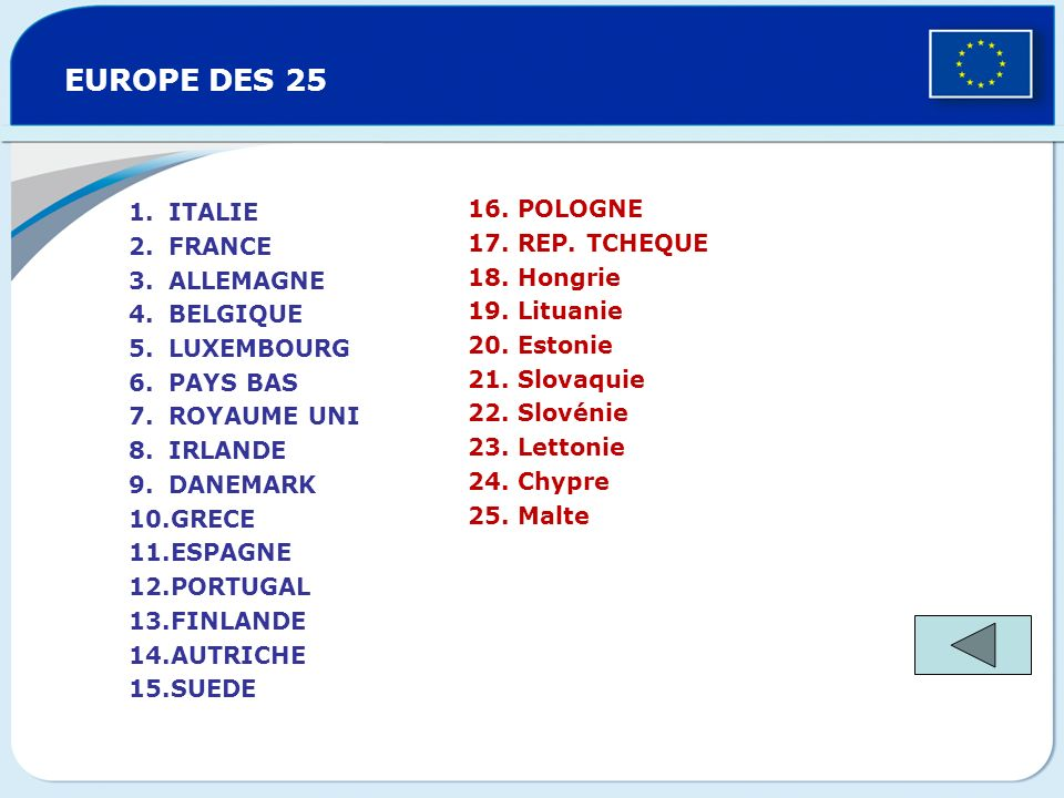 EUROPE DES 25 ITALIE. FRANCE. ALLEMAGNE. BELGIQUE. LUXEMBOURG. PAYS BAS. ROYAUME UNI. IRLANDE.