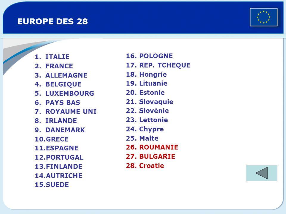 EUROPE DES 28 ITALIE. FRANCE. ALLEMAGNE. BELGIQUE. LUXEMBOURG. PAYS BAS. ROYAUME UNI. IRLANDE.