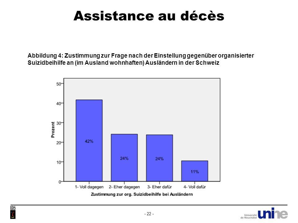 31/03/2017 Assistance au décès.