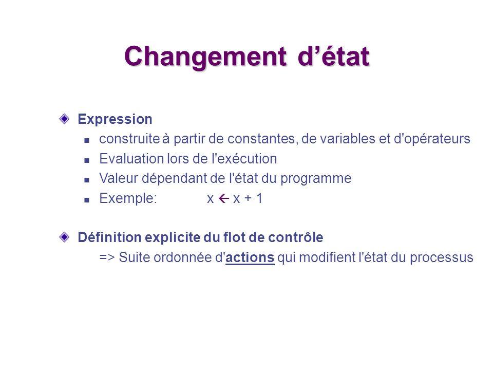 Changement d'état Expression