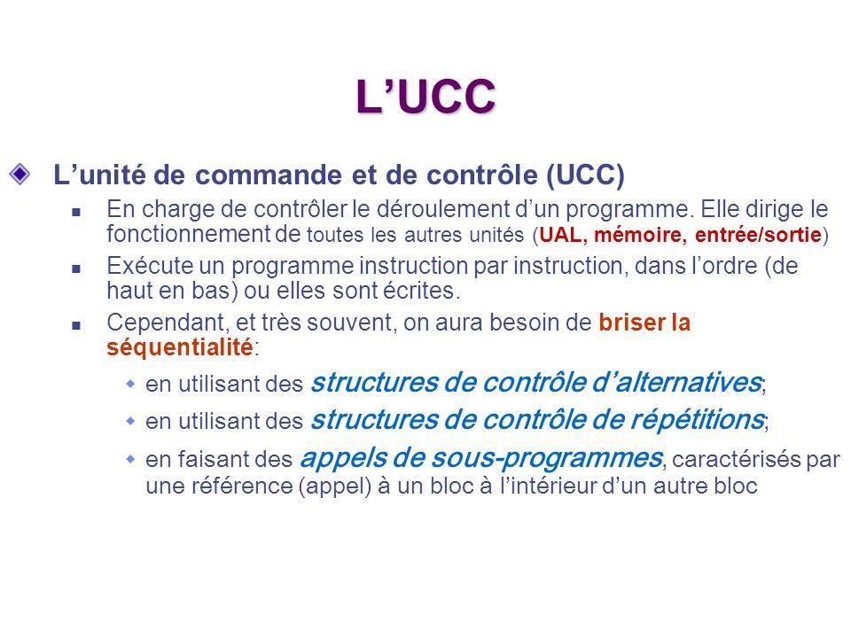 L'UCC L'unité de commande et de contrôle (UCC)