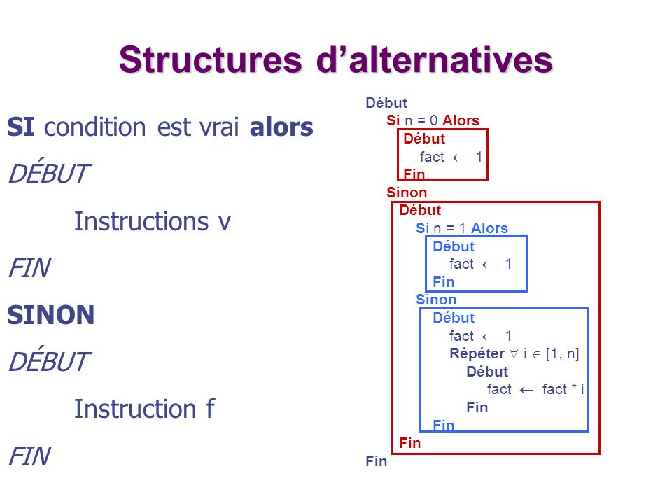 Structures d'alternatives