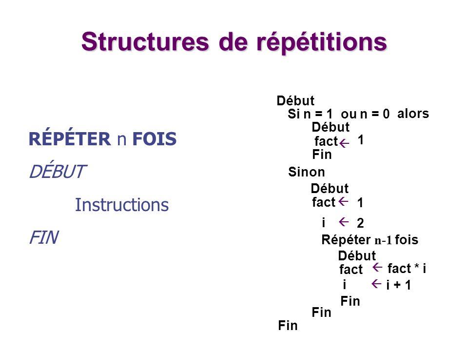 Structures de répétitions