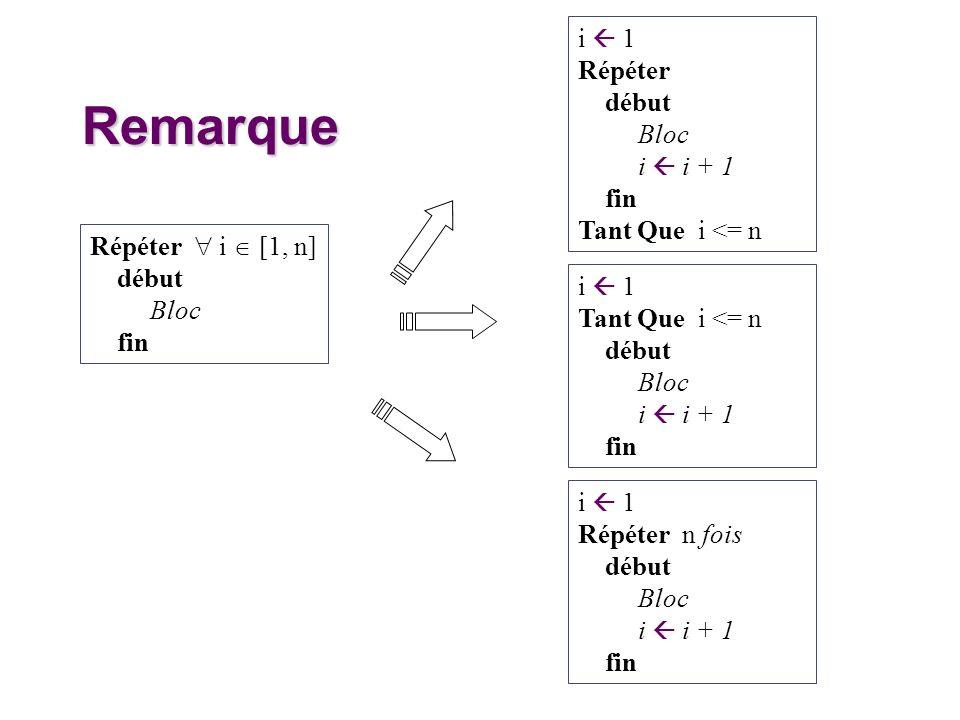 Remarque i  1 Répéter début Bloc i  i + 1 fin Tant Que i <= n