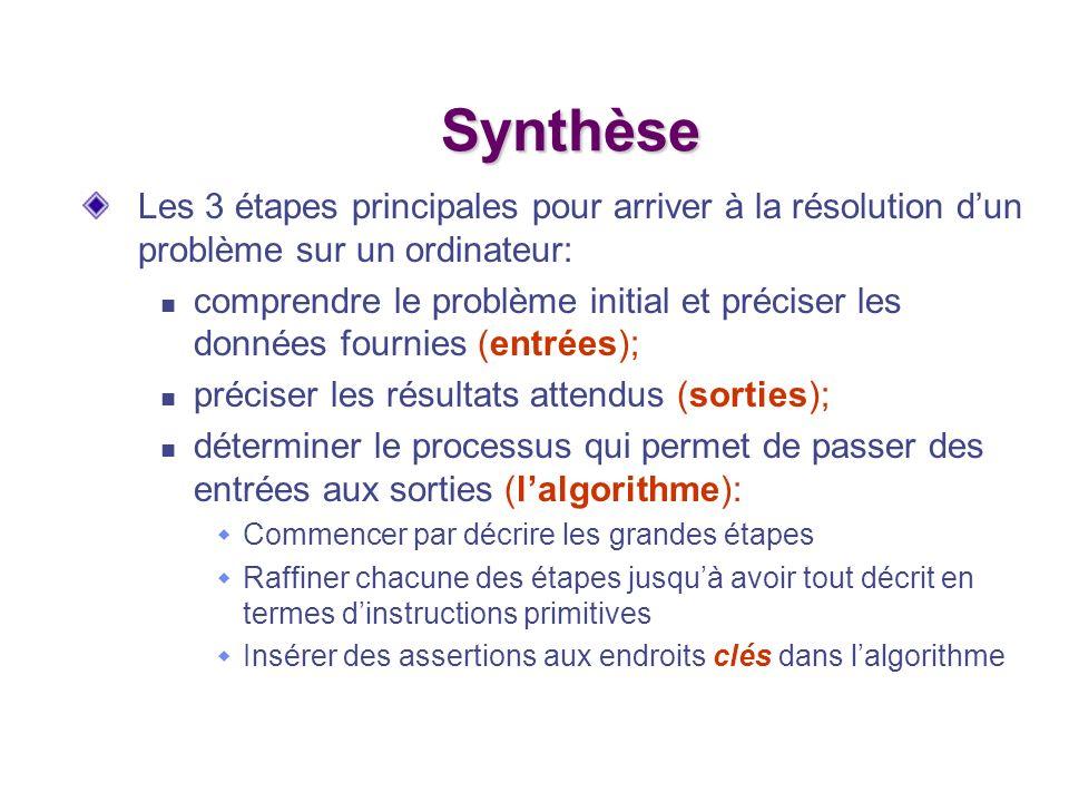 Synthèse Les 3 étapes principales pour arriver à la résolution d'un problème sur un ordinateur: